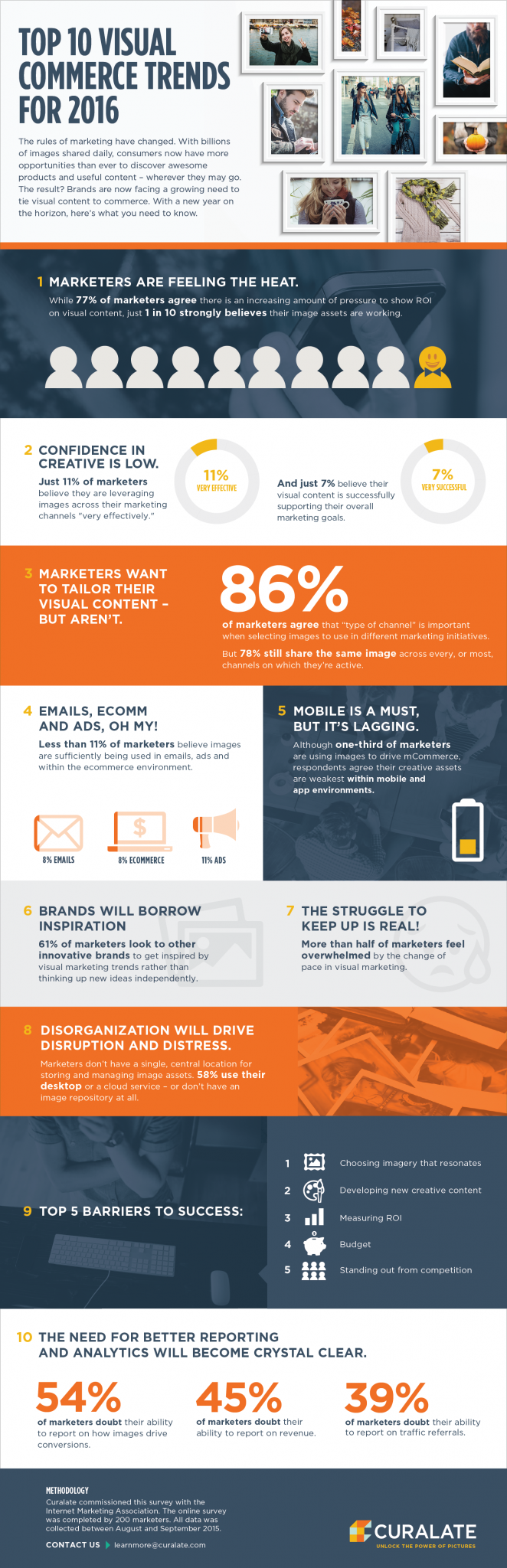 Photo: Visual Marketing Trends; Source: Curalate