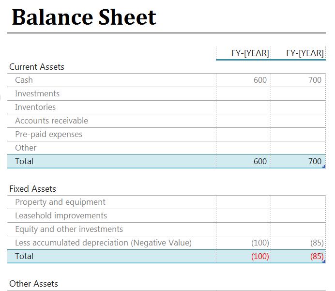 Photo: Balance Sheet example