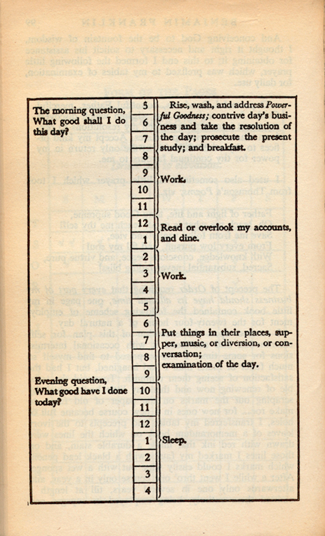 Photo: Benjamin Franklin's schedule