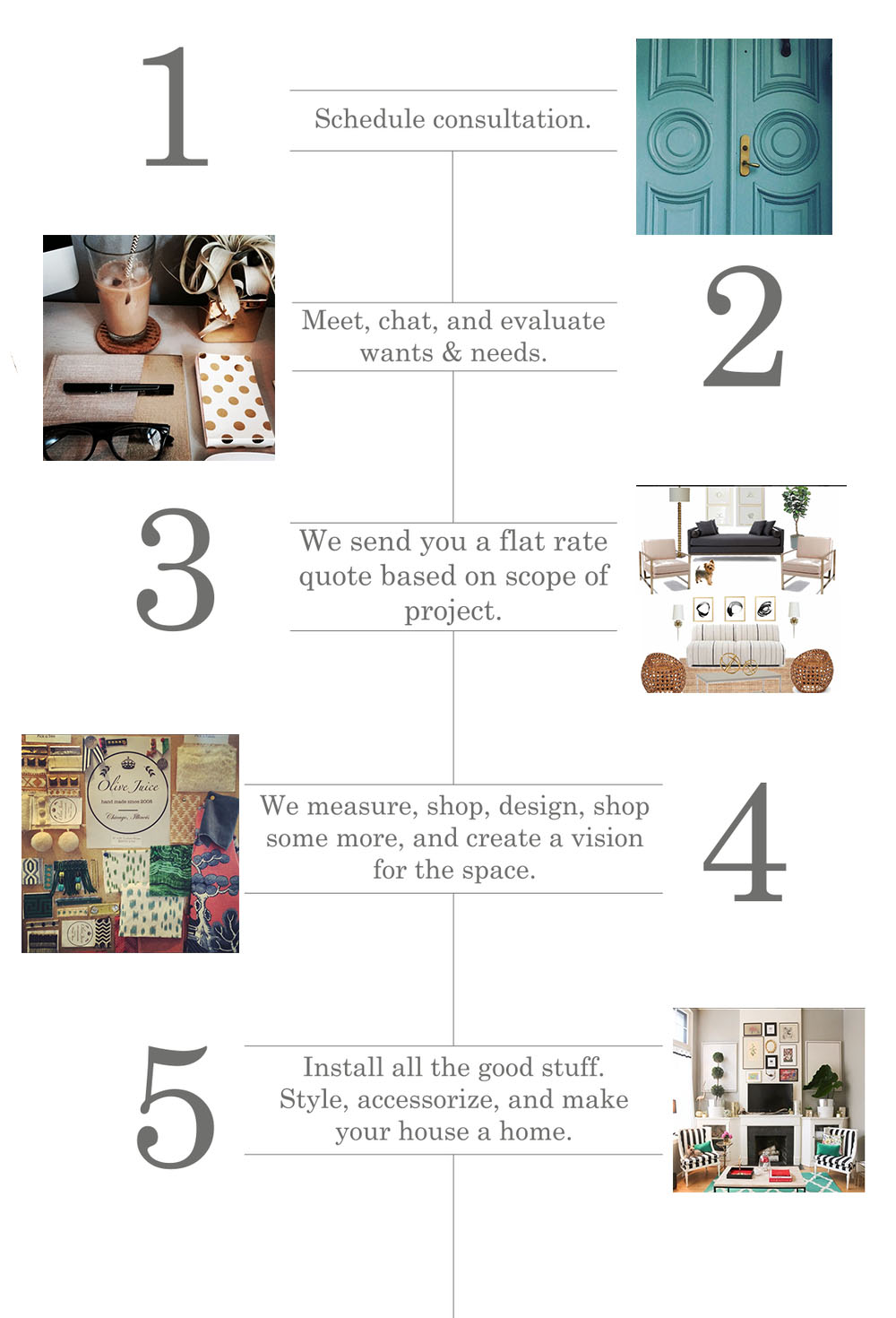 12 steal worthy tips to market and brand your interior for Interior design process