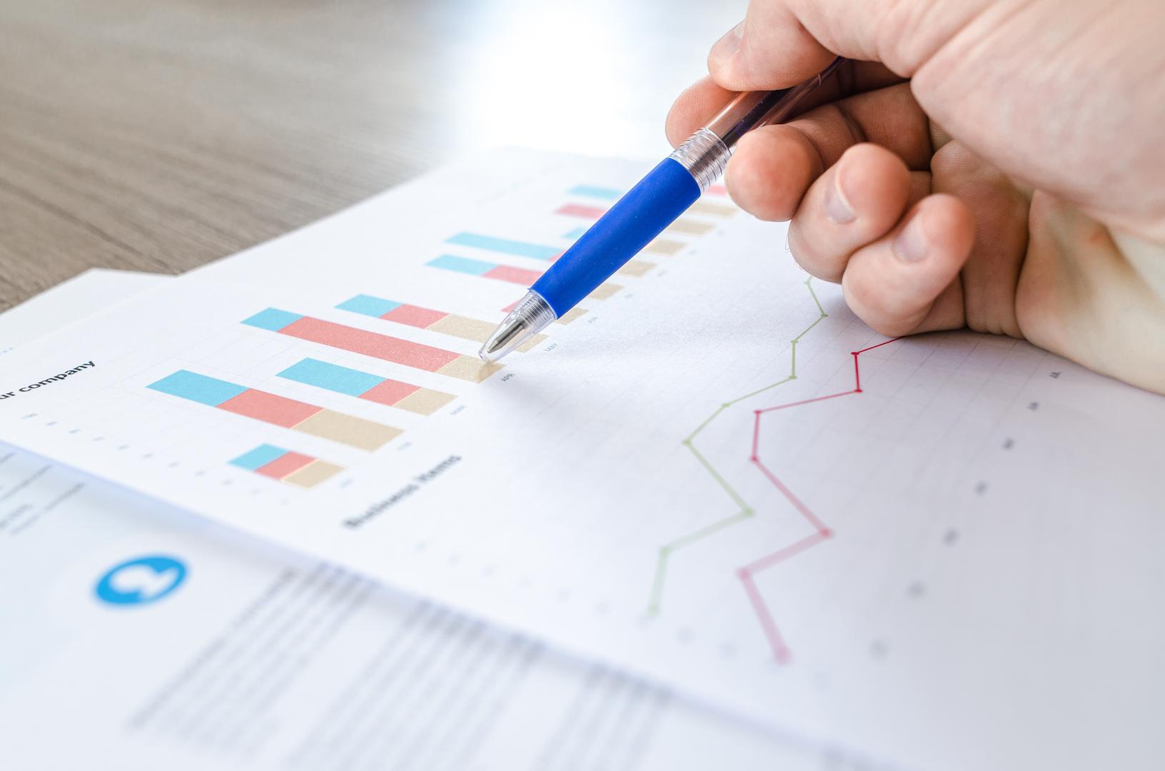 Business Budget Management