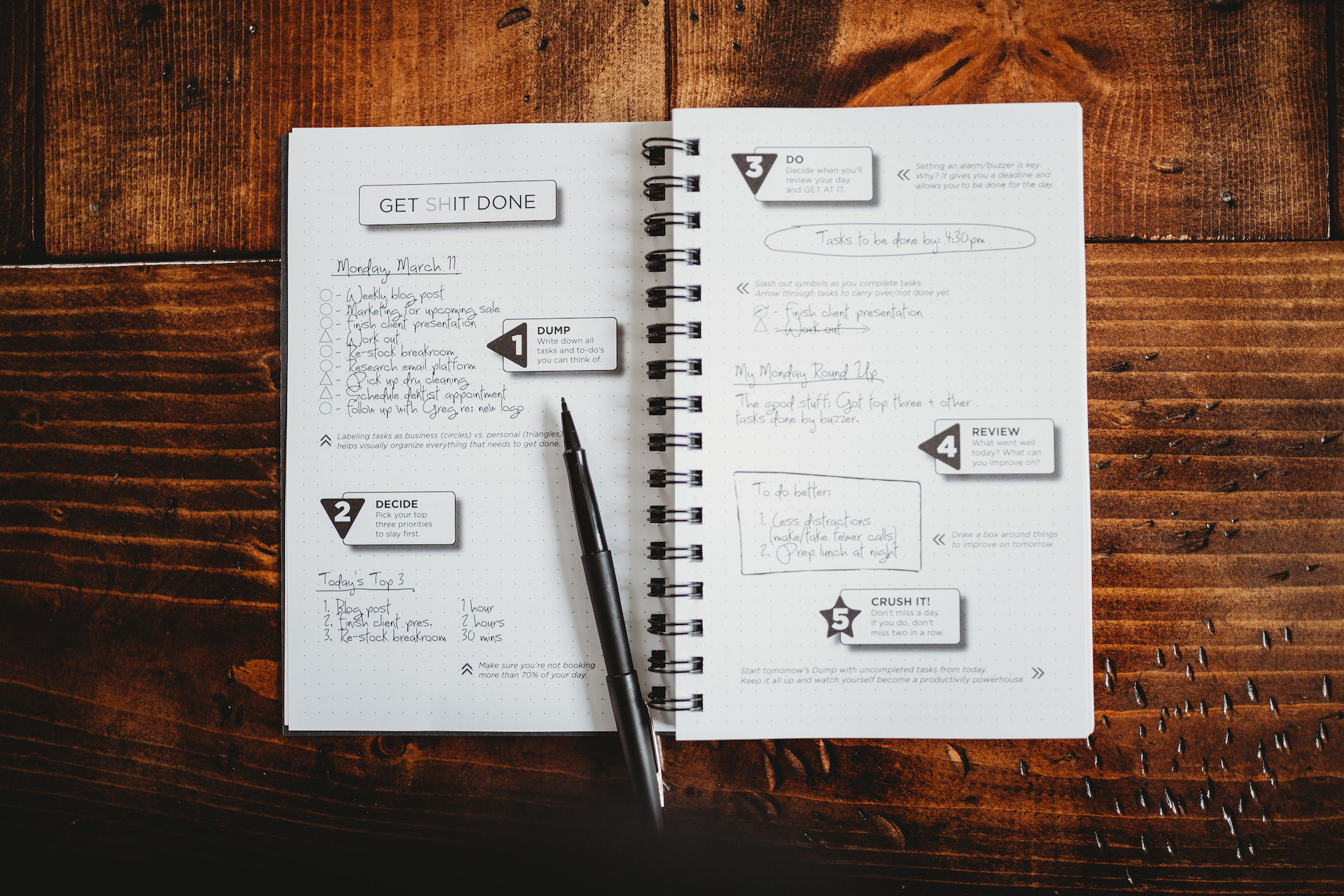 A Better Productivity Planner